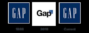 Evolution_Gap