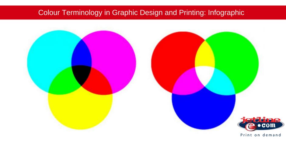 Colour terminology in graphic design